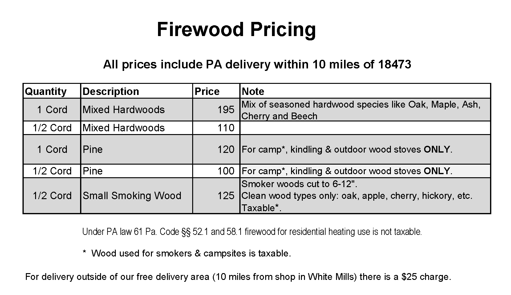 Apple Creek Current Firewood Pricing